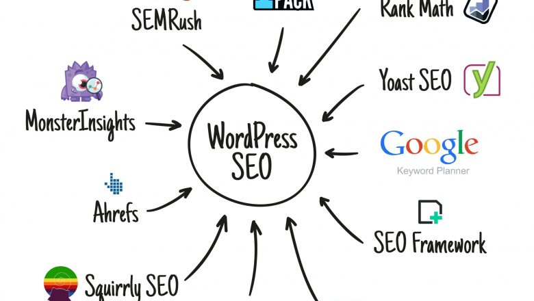 WordPress en iyi 3 SEO eklentisi
